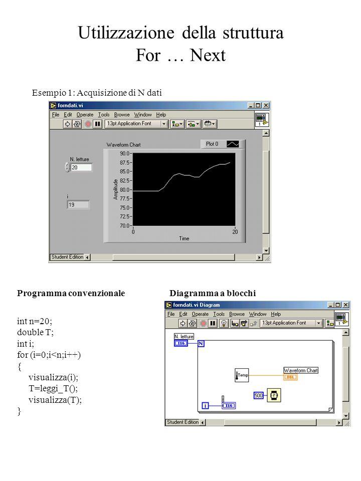 Utilizzazione della struttura For … Next Esempio 1: Acquisizione di N dati Programma convenzionale int n=20; double T; int i; for (i=0;i<n;i++) { visu