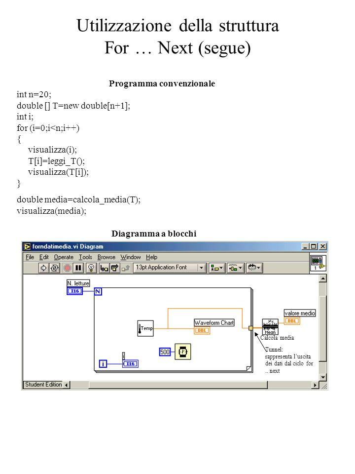 Utilizzazione della struttura For … Next (segue) Programma convenzionale int n=20; double [] T=new double[n+1]; int i; for (i=0;i<n;i++) { visualizza(