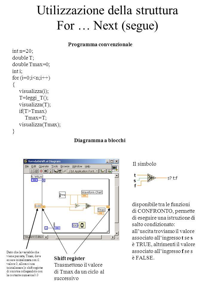 Utilizzazione della struttura For … Next (segue) Programma convenzionale int n=20; double T; double Tmax=0; int i; for (i=0;i Tmax) Tmax=T; visualizza