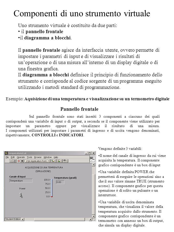 Componenti di uno strumento virtuale Uno strumento virtuale è costituito da due parti: il pannello frontale il diagramma a blocchi. Il pannello fronta