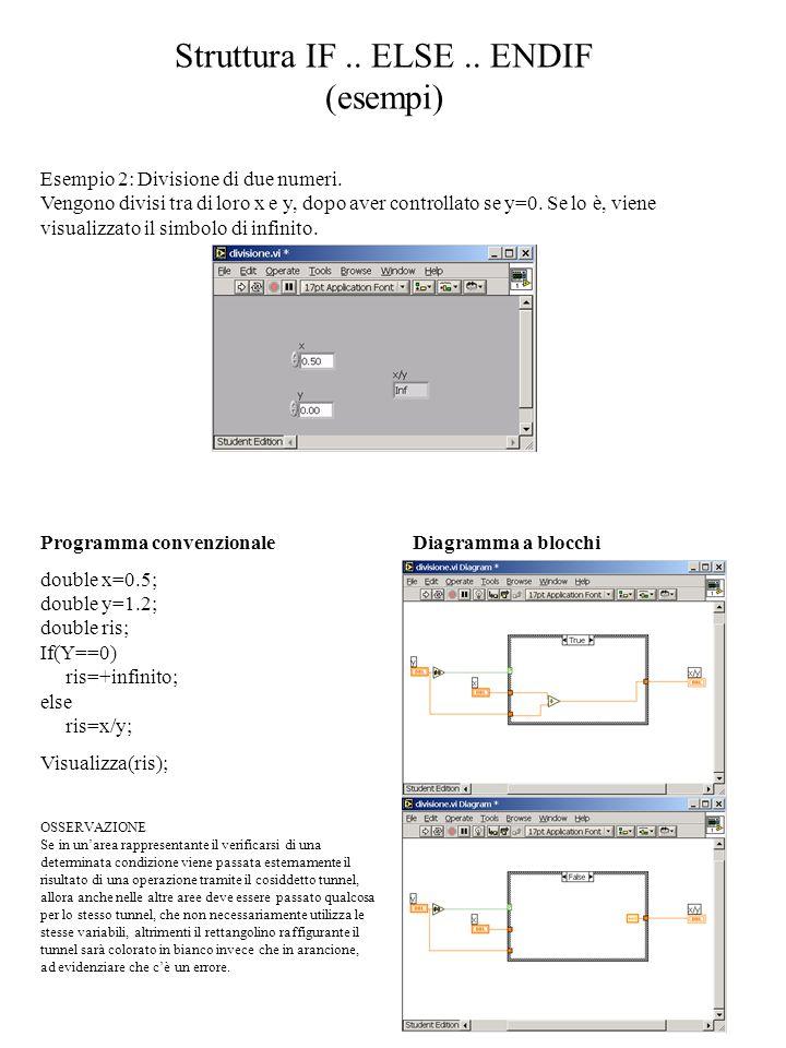 Struttura IF.. ELSE.. ENDIF (esempi) Esempio 2: Divisione di due numeri. Vengono divisi tra di loro x e y, dopo aver controllato se y=0. Se lo è, vien