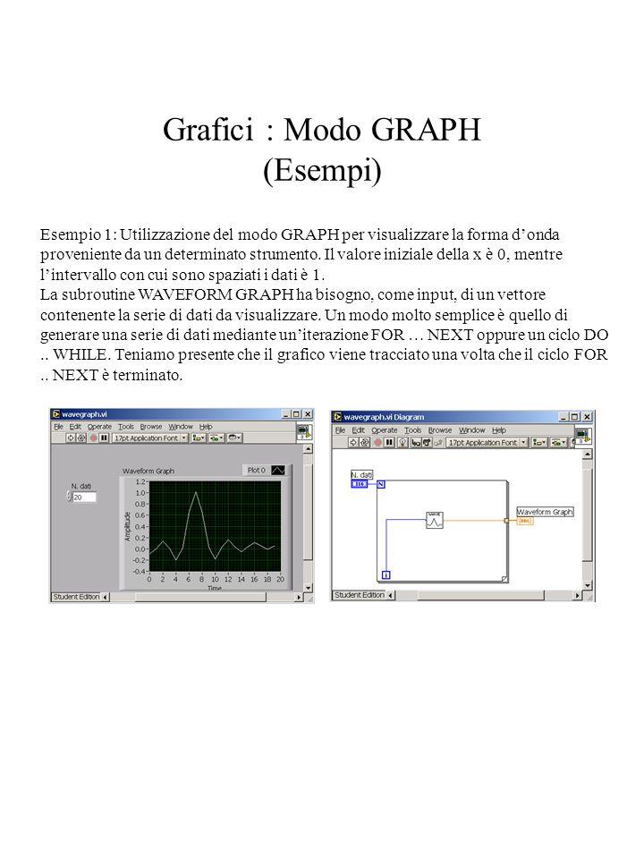 Grafici : Modo GRAPH (Esempi) Esempio 1: Utilizzazione del modo GRAPH per visualizzare la forma d'onda proveniente da un determinato strumento. Il val