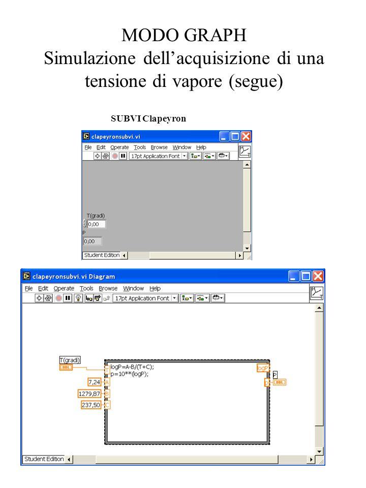 MODO GRAPH Simulazione dell'acquisizione di una tensione di vapore (segue) SUBVI Clapeyron