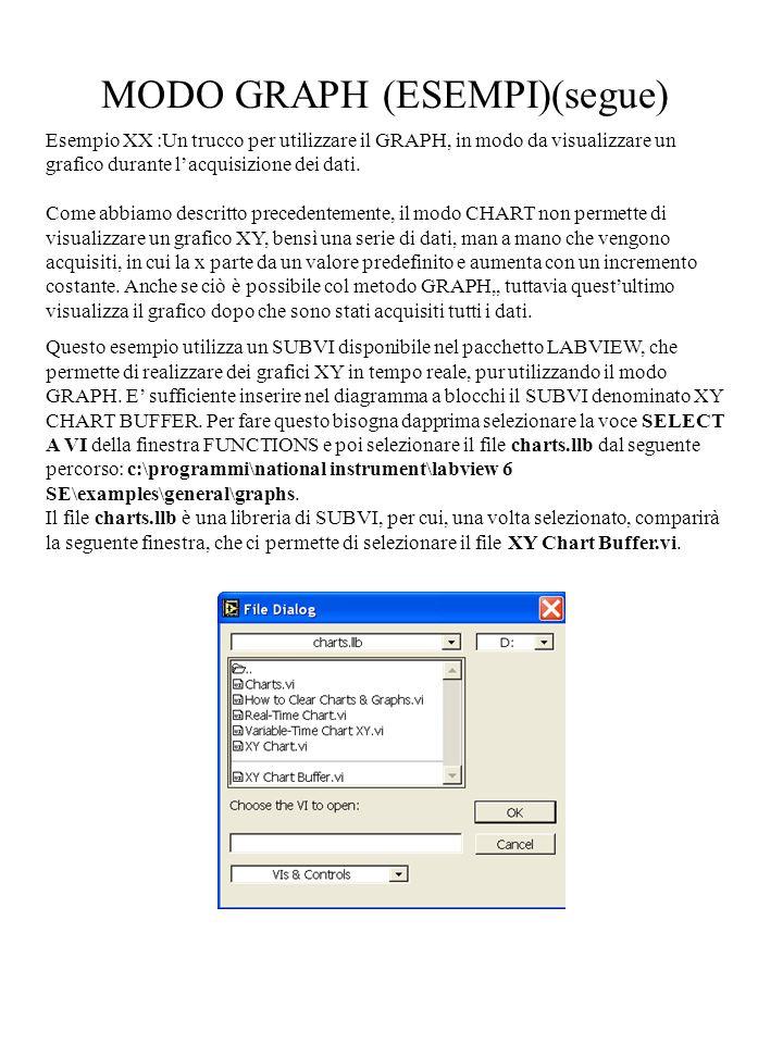 MODO GRAPH (ESEMPI)(segue) Esempio XX :Un trucco per utilizzare il GRAPH, in modo da visualizzare un grafico durante l'acquisizione dei dati. Come abb