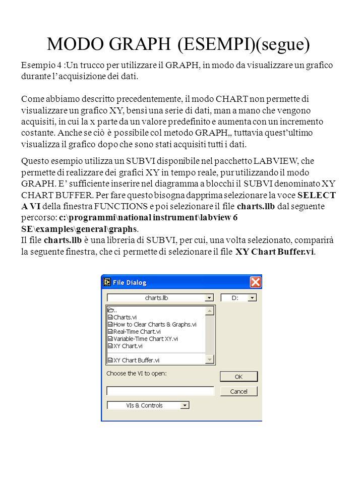 MODO GRAPH (ESEMPI)(segue) Esempio 4 :Un trucco per utilizzare il GRAPH, in modo da visualizzare un grafico durante l'acquisizione dei dati. Come abbi