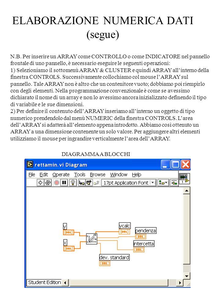 ELABORAZIONE NUMERICA DATI (segue) N.B. Per inserire un ARRAY come CONTROLLO o come INDICATORE nel pannello frontale di uno pannello, è necessario ese