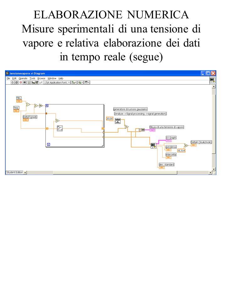 ELABORAZIONE NUMERICA Misure sperimentali di una tensione di vapore e relativa elaborazione dei dati in tempo reale (segue)