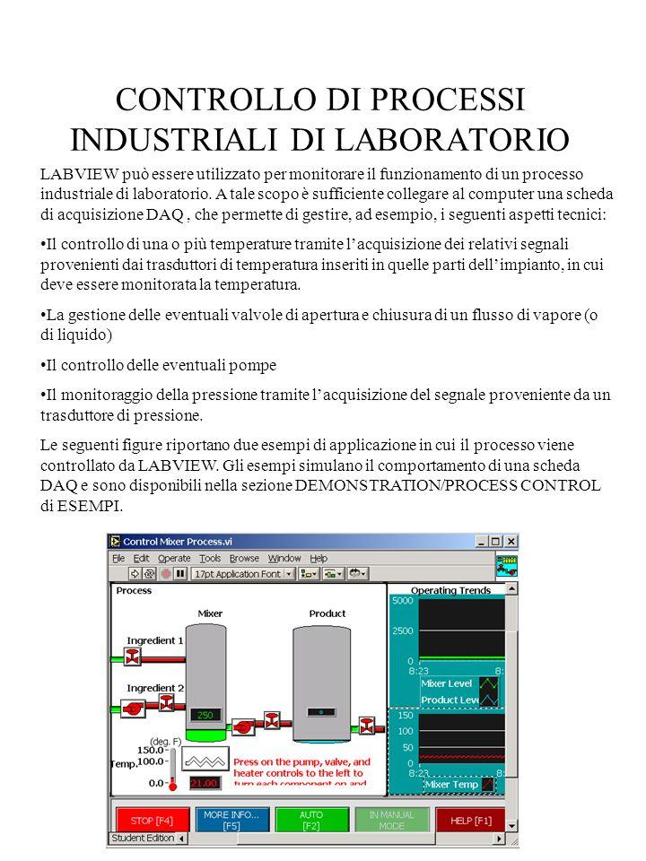 CONTROLLO DI PROCESSI INDUSTRIALI DI LABORATORIO LABVIEW può essere utilizzato per monitorare il funzionamento di un processo industriale di laborator
