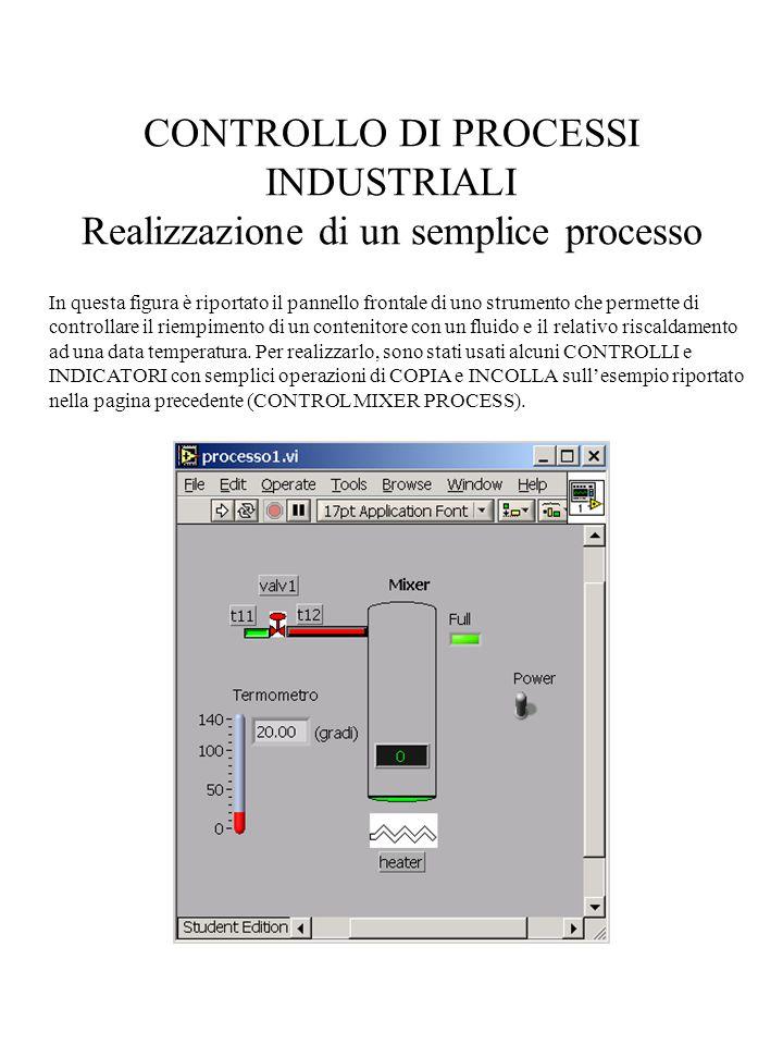 CONTROLLO DI PROCESSI INDUSTRIALI Realizzazione di un semplice processo In questa figura è riportato il pannello frontale di uno strumento che permett