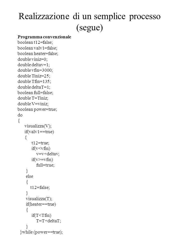 Realizzazione di un semplice processo (segue) Programma convenzionale boolean t12=false; boolean valv1=false; boolean heater=false; double viniz=0; do