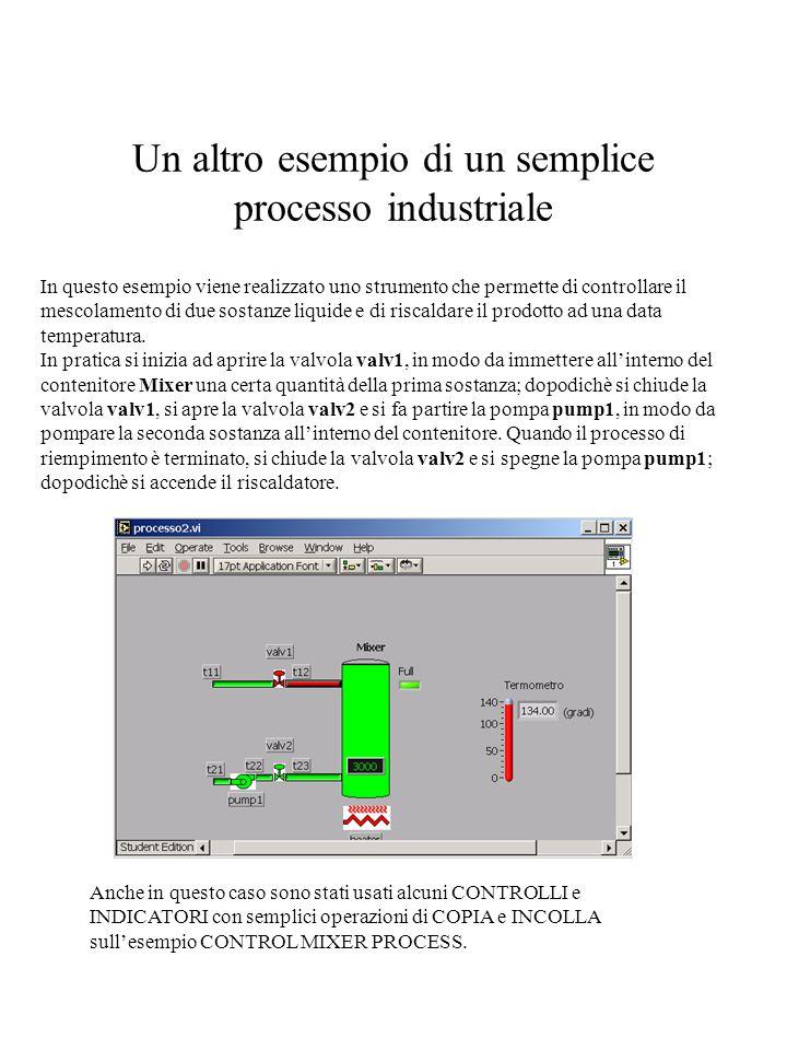 Un altro esempio di un semplice processo industriale In questo esempio viene realizzato uno strumento che permette di controllare il mescolamento di d
