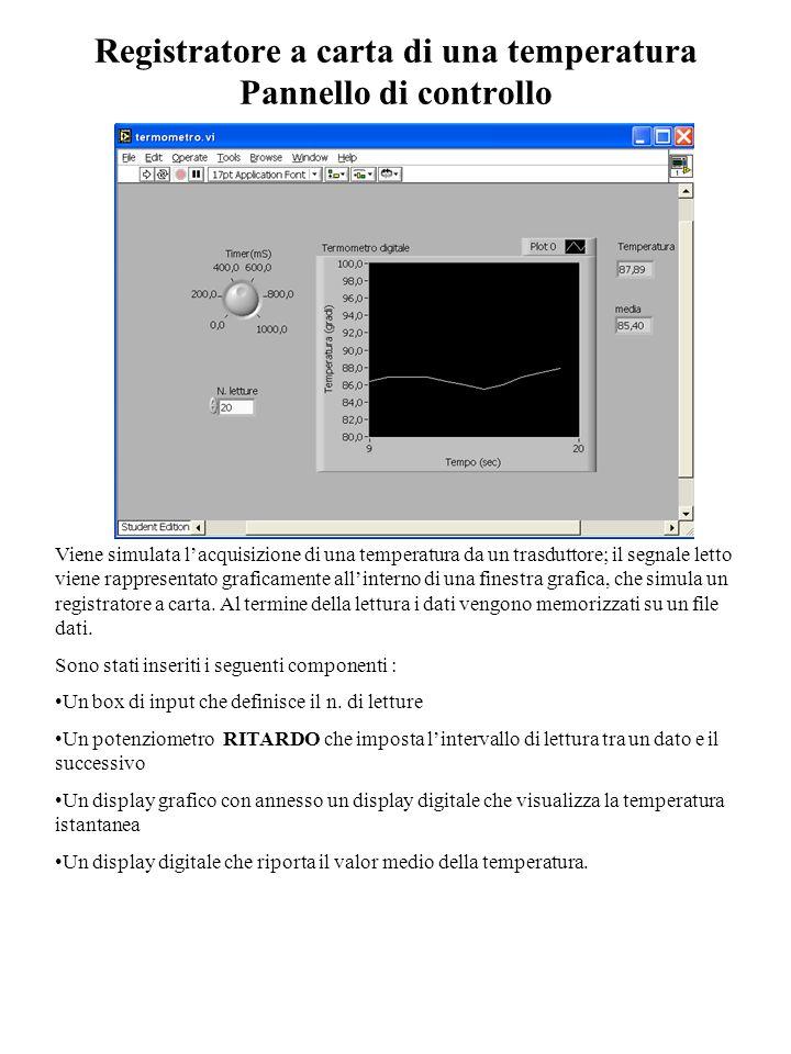 Viene simulata l'acquisizione di una temperatura da un trasduttore; il segnale letto viene rappresentato graficamente all'interno di una finestra graf