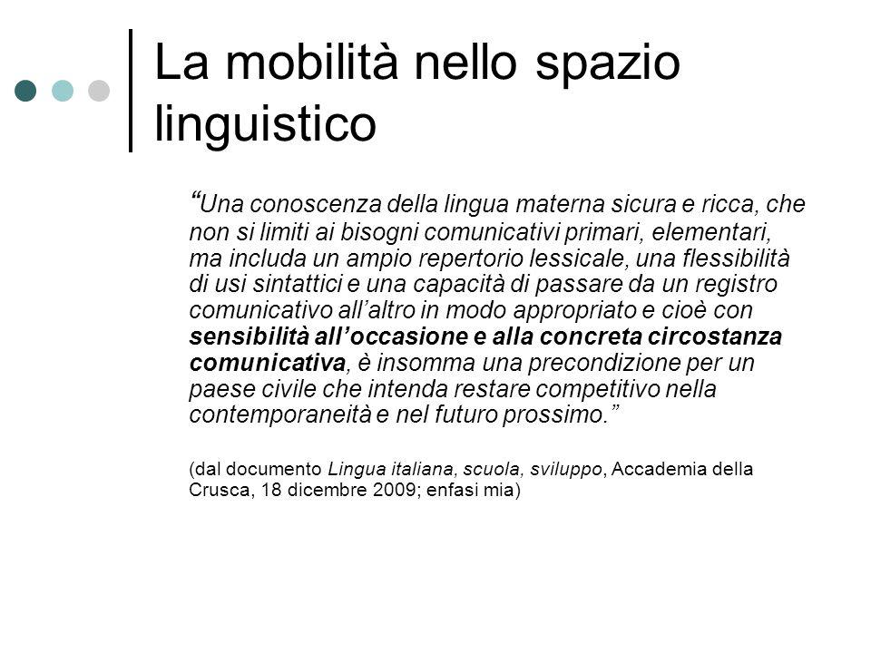 Lo spazio linguistico italiano lessico morfosintassi testualità resa fonetica/grafica Da: Berruto 1987