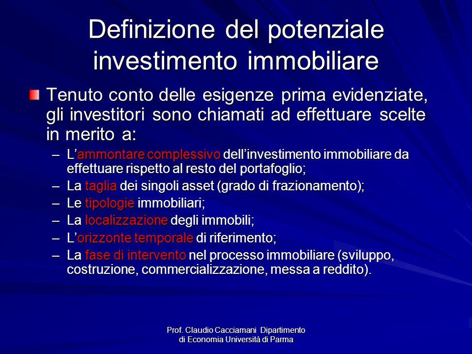 Prof. Claudio Cacciamani Dipartimento di Economia Università di Parma Definizione del potenziale investimento immobiliare Tenuto conto delle esigenze