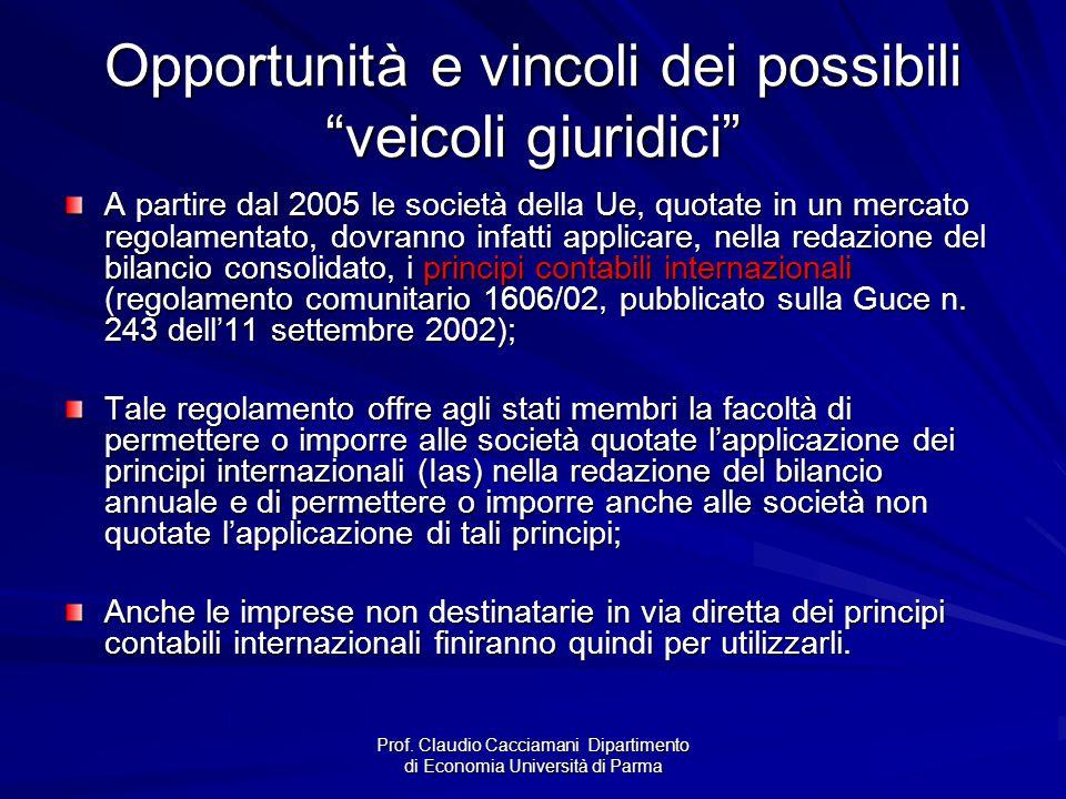 """Prof. Claudio Cacciamani Dipartimento di Economia Università di Parma Opportunità e vincoli dei possibili """"veicoli giuridici"""" A partire dal 2005 le so"""