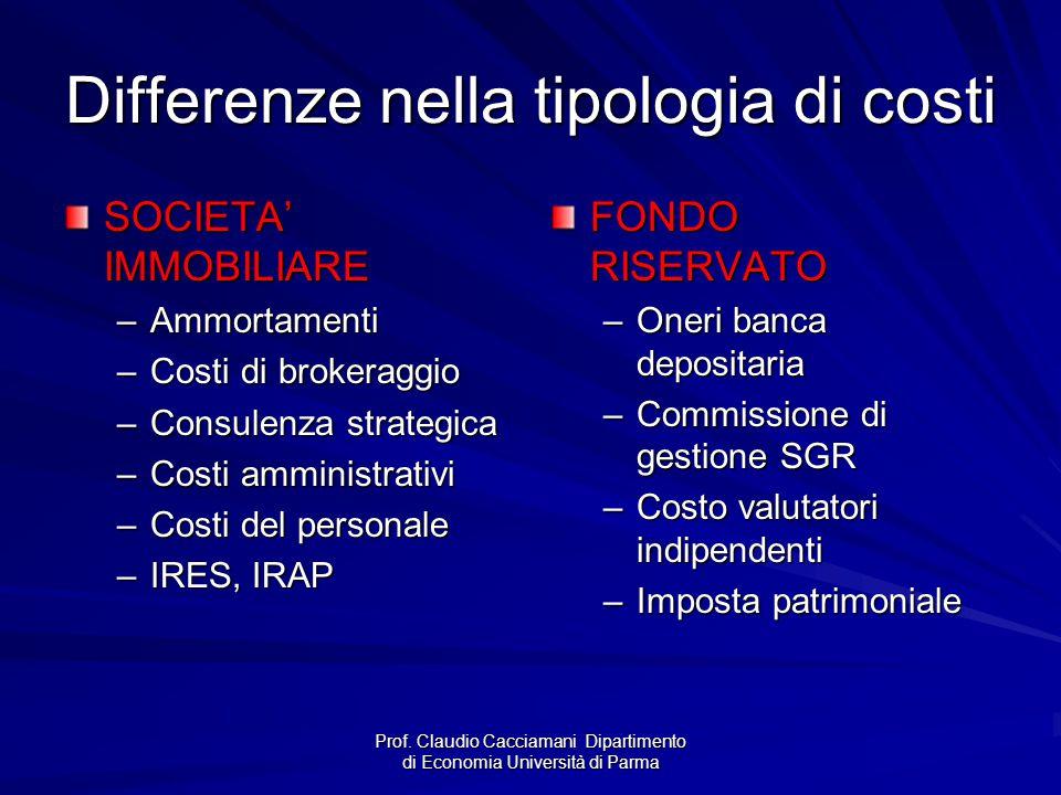 Prof. Claudio Cacciamani Dipartimento di Economia Università di Parma Differenze nella tipologia di costi SOCIETA' IMMOBILIARE –Ammortamenti –Costi di