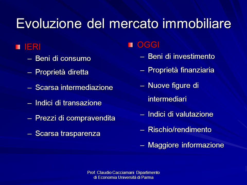 Prof. Claudio Cacciamani Dipartimento di Economia Università di Parma Evoluzione del mercato immobiliare IERI –Beni di consumo –Proprietà diretta –Sca