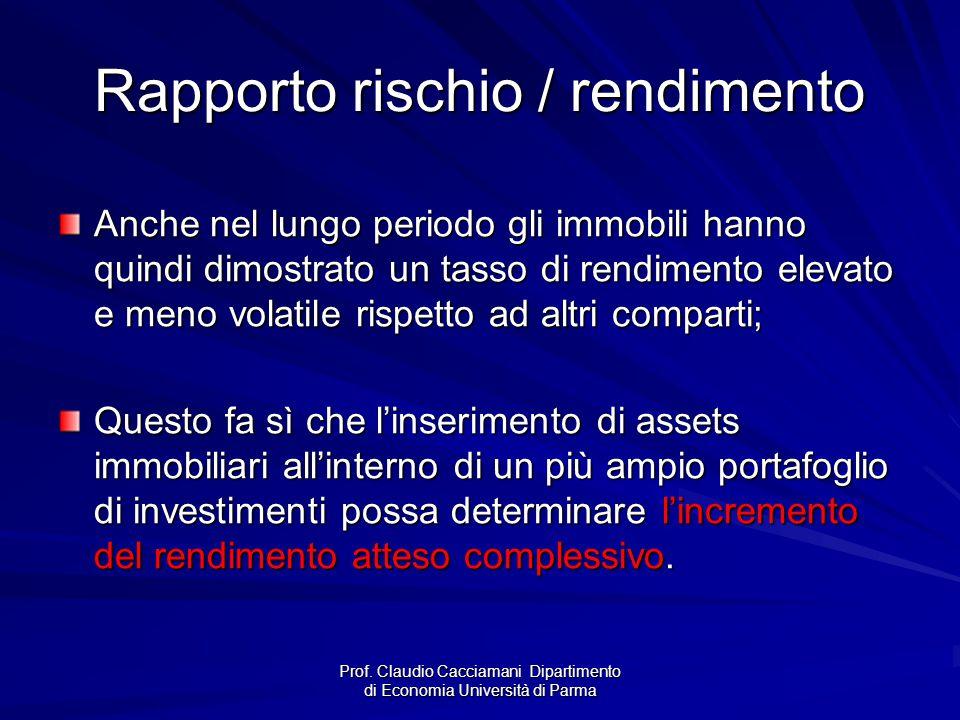 Prof. Claudio Cacciamani Dipartimento di Economia Università di Parma Rapporto rischio / rendimento Anche nel lungo periodo gli immobili hanno quindi