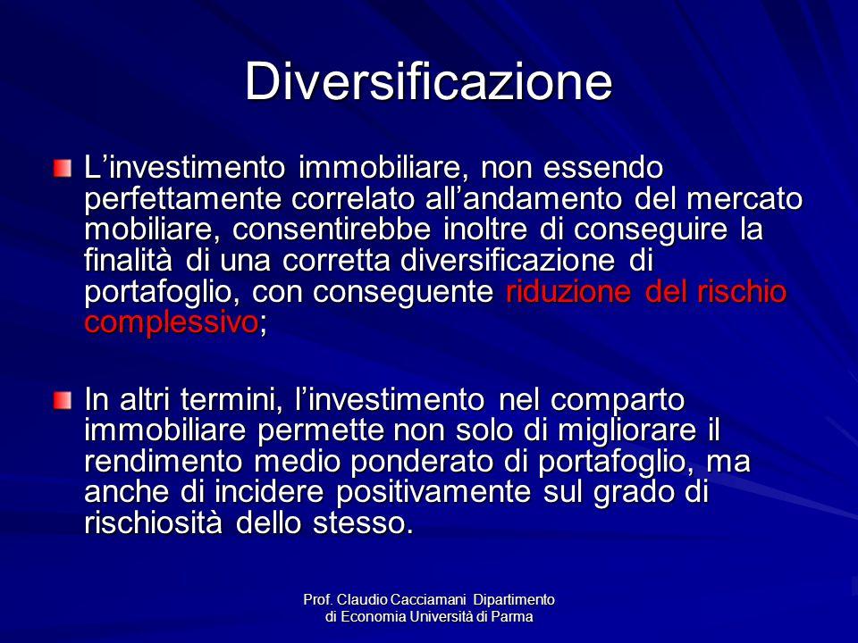 Prof. Claudio Cacciamani Dipartimento di Economia Università di Parma Diversificazione L'investimento immobiliare, non essendo perfettamente correlato