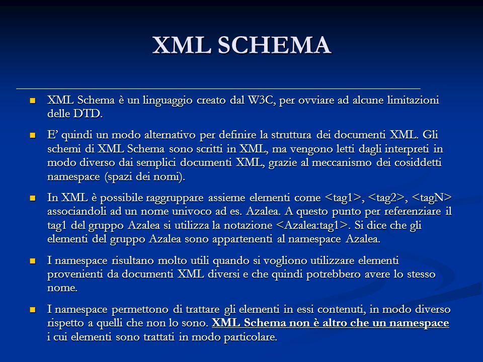 XML SCHEMA XML Schema è un linguaggio creato dal W3C, per ovviare ad alcune limitazioni delle DTD.