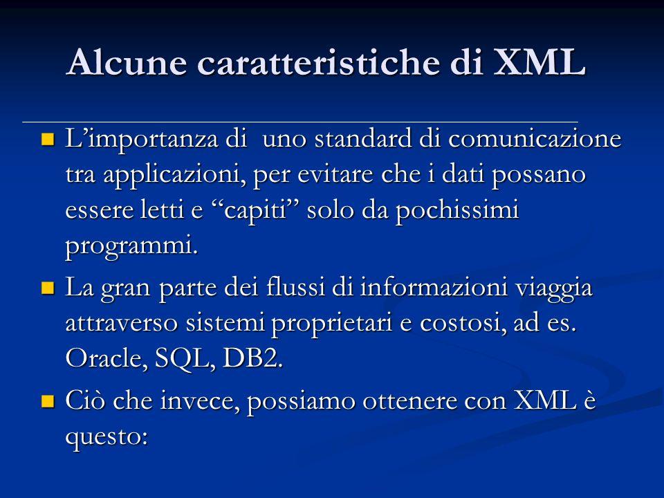 Alcune caratteristiche di XML L'importanza di uno standard di comunicazione tra applicazioni, per evitare che i dati possano essere letti e capiti solo da pochissimi programmi.