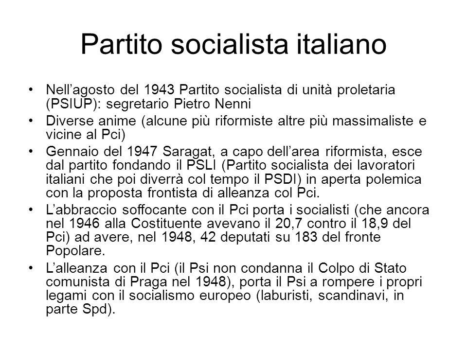 Partito socialista italiano Nell'agosto del 1943 Partito socialista di unità proletaria (PSIUP): segretario Pietro Nenni Diverse anime (alcune più rif