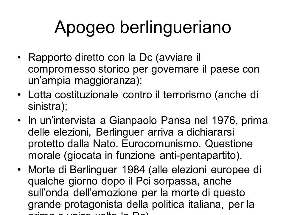Apogeo berlingueriano Rapporto diretto con la Dc (avviare il compromesso storico per governare il paese con un'ampia maggioranza); Lotta costituzional