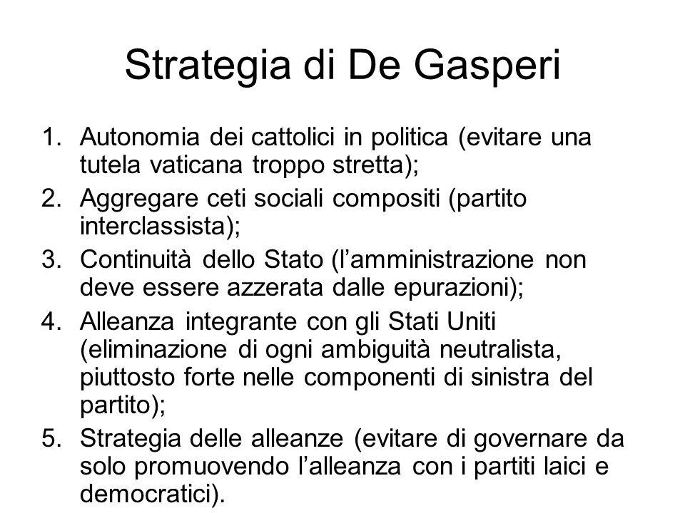 Strategia di De Gasperi 1.Autonomia dei cattolici in politica (evitare una tutela vaticana troppo stretta); 2.Aggregare ceti sociali compositi (partit