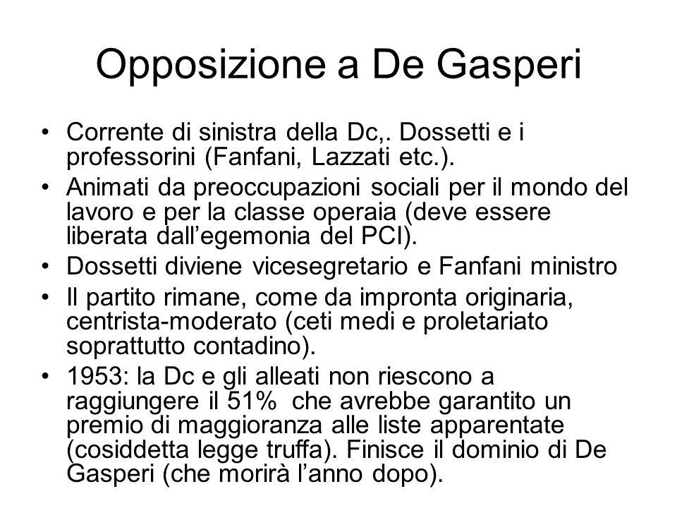Opposizione a De Gasperi Corrente di sinistra della Dc,. Dossetti e i professorini (Fanfani, Lazzati etc.). Animati da preoccupazioni sociali per il m