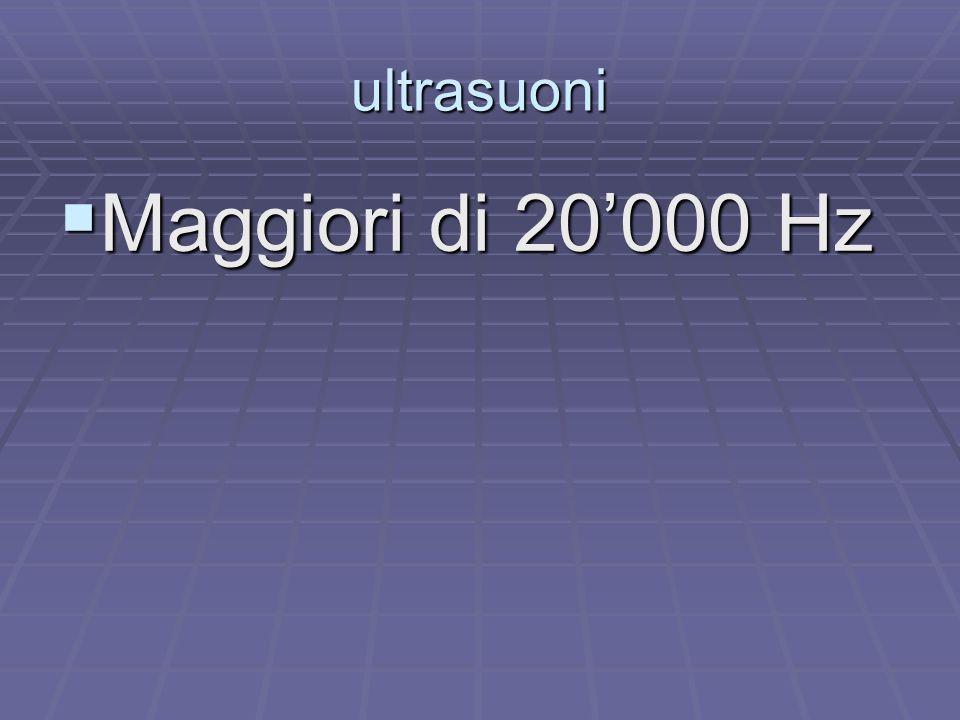 infrasuoni  Minori di 20 Hz