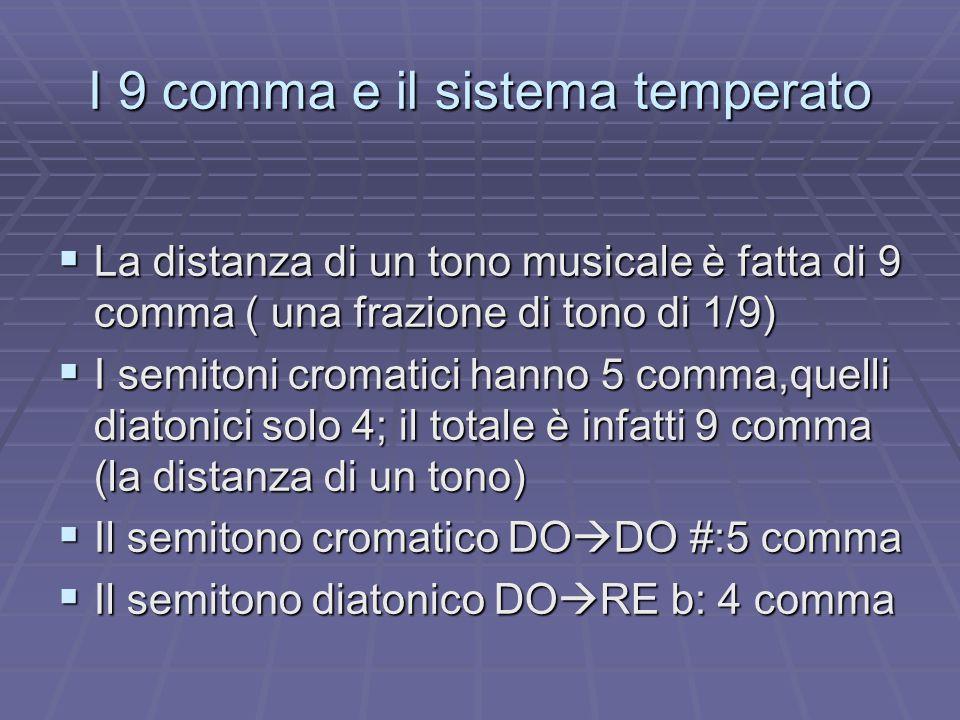 I semitoni  Sono la più piccola distanza intercorrente tra le note consecutive della scala musicale.  I semitoni sono di due tipi: cromatico e diato