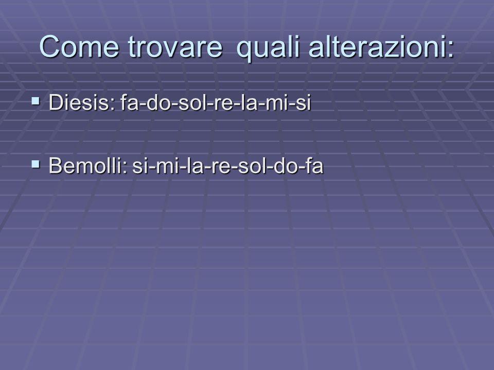 """Sistema per trovare le alterazioni delle tonalità maggiori  SOL-RE-LA-MI-SI-FA#-DO# indica quanti # ha in """"armatura di chiave"""" la tonalità richiesta."""