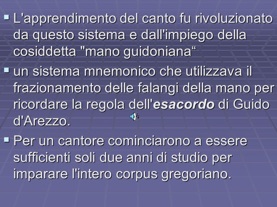 Guido d'Arezzo (950 ca. - 1050)  attribuì i nomi alle note dell'esacordo ricavandoli da un inno a S. Giovanni  Guido raccomandò anche nel suo Regula