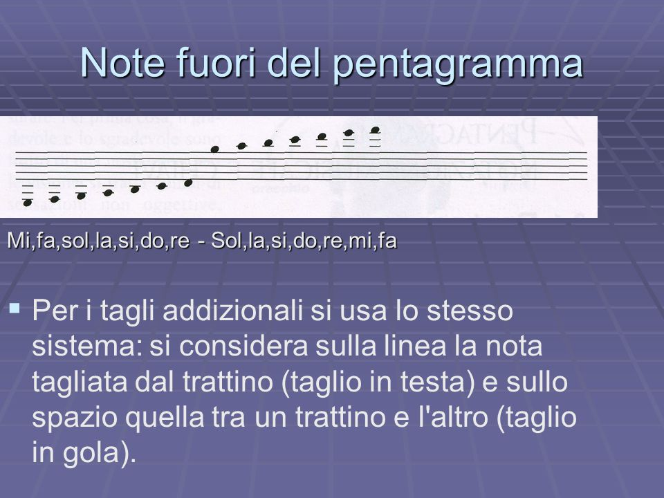 Note nei righi e negli spazi  Mi-sol-si-re-fa Fa- la-do-mi