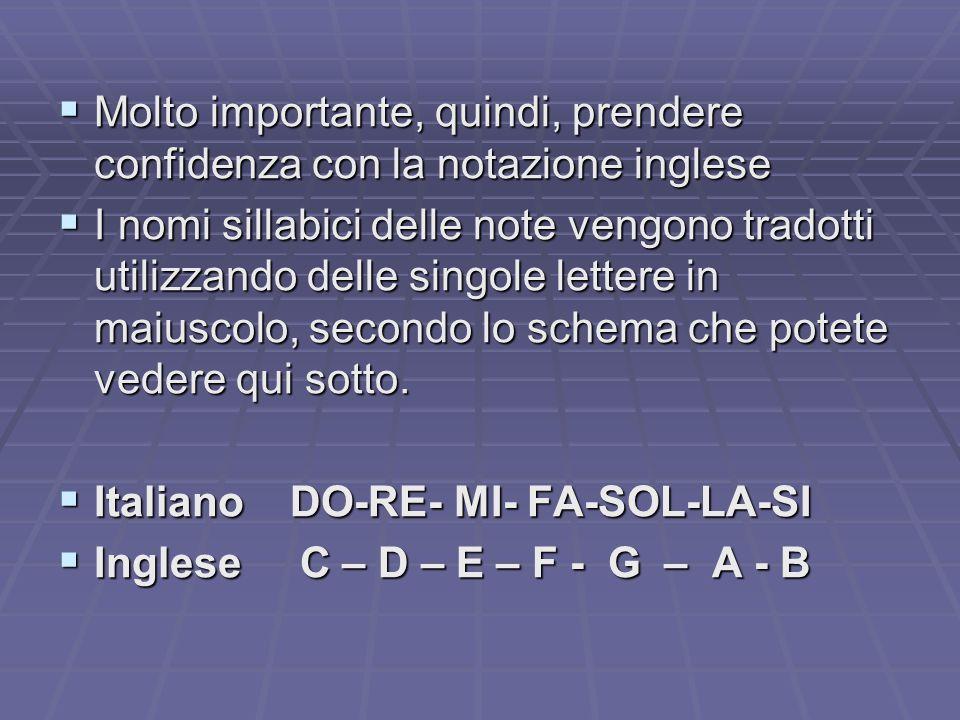 Notazione Anglosassone  Attualmente la normale dicitura che determina il nome delle note viene vista su doppia terminologia.  Da un lato la notazion