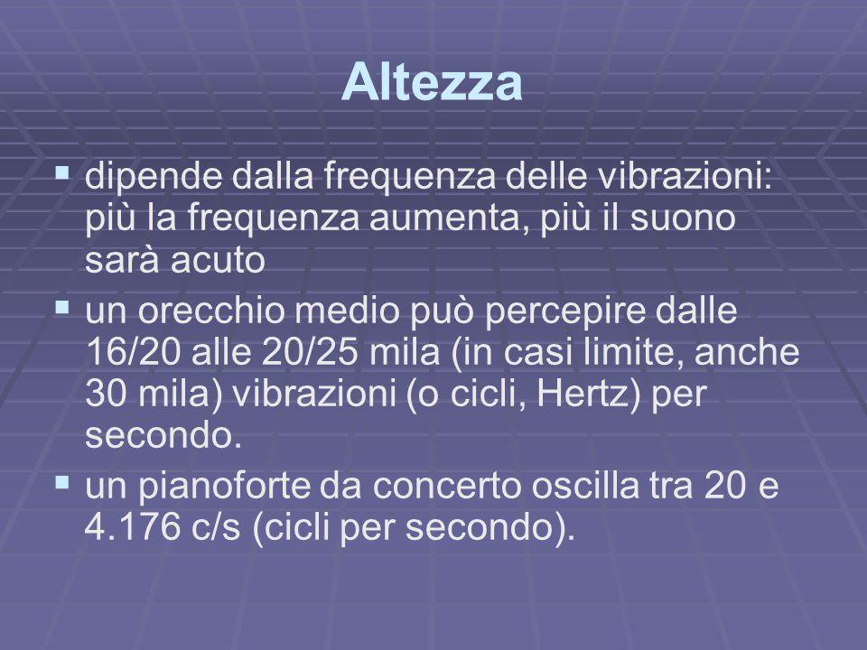 Altezza   dipende dalla frequenza delle vibrazioni: più la frequenza aumenta, più il suono sarà acuto   un orecchio medio può percepire dalle 16/20 alle 20/25 mila (in casi limite, anche 30 mila) vibrazioni (o cicli, Hertz) per secondo.