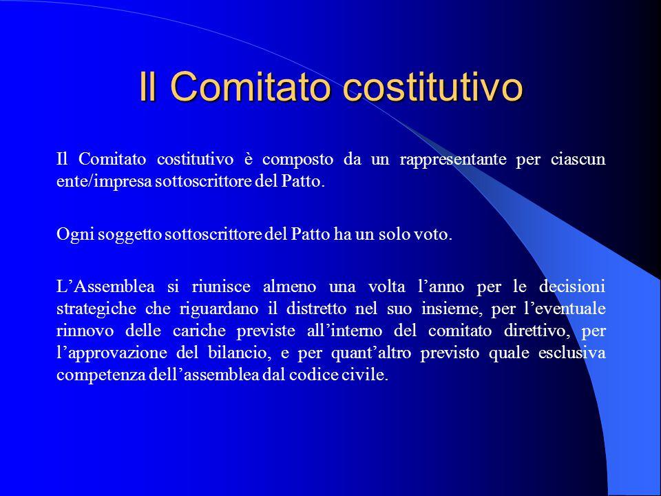 Il Comitato costitutivo Il Comitato costitutivo è composto da un rappresentante per ciascun ente/impresa sottoscrittore del Patto.