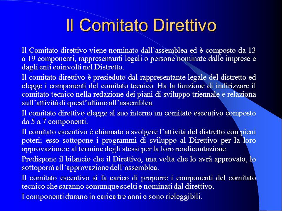 Il Comitato Direttivo Il Comitato direttivo viene nominato dall'assemblea ed è composto da 13 a 19 componenti, rappresentanti legali o persone nominate dalle imprese e dagli enti coinvolti nel Distretto.