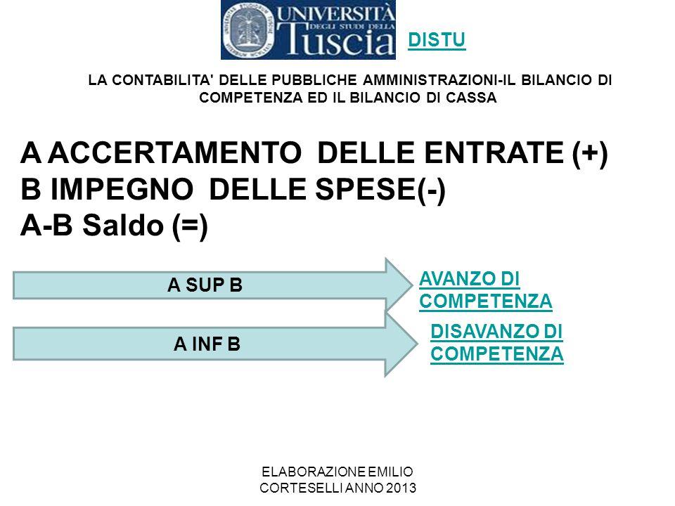 ELABORAZIONE EMILIO CORTESELLI ANNO 2013 A ACCERTAMENTO DELLE ENTRATE (+) B IMPEGNO DELLE SPESE(-) A-B Saldo (=) DISTU LA CONTABILITA' DELLE PUBBLICHE