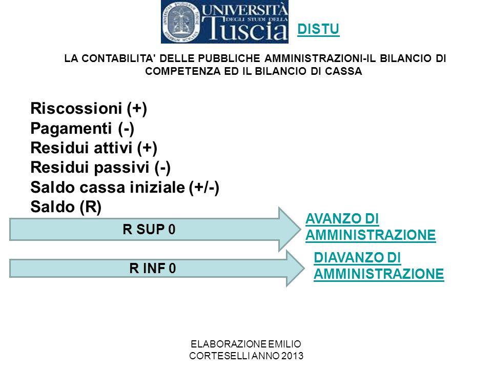 ELABORAZIONE EMILIO CORTESELLI ANNO 2013 Riscossioni (+) Pagamenti (-) Residui attivi (+) Residui passivi (-) Saldo cassa iniziale (+/-) Saldo (R) DIS