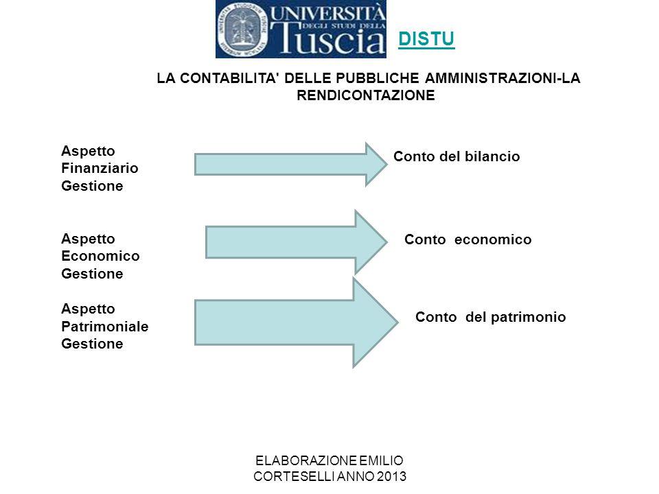 ELABORAZIONE EMILIO CORTESELLI ANNO 2013 Aspetto Finanziario Gestione Aspetto Economico Gestione Aspetto Patrimoniale Gestione DISTU LA CONTABILITA' D