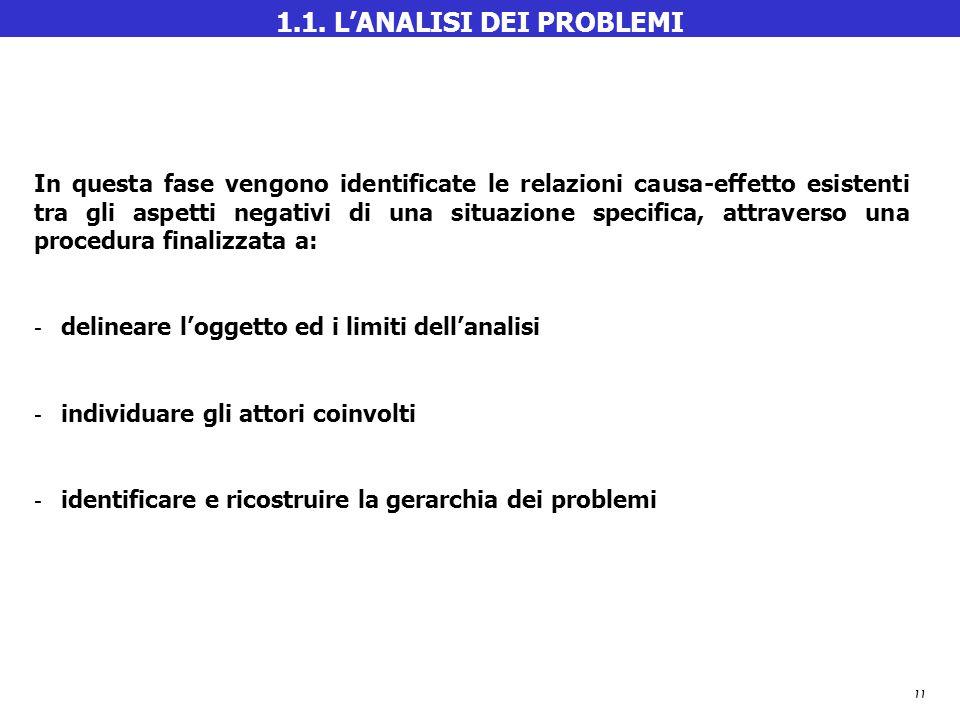 11 1.1. L'ANALISI DEI PROBLEMI In questa fase vengono identificate le relazioni causa-effetto esistenti tra gli aspetti negativi di una situazione spe