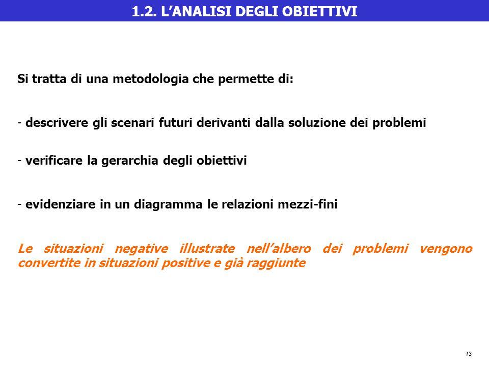 13 1.2. L'ANALISI DEGLI OBIETTIVI Si tratta di una metodologia che permette di: - descrivere gli scenari futuri derivanti dalla soluzione dei problemi