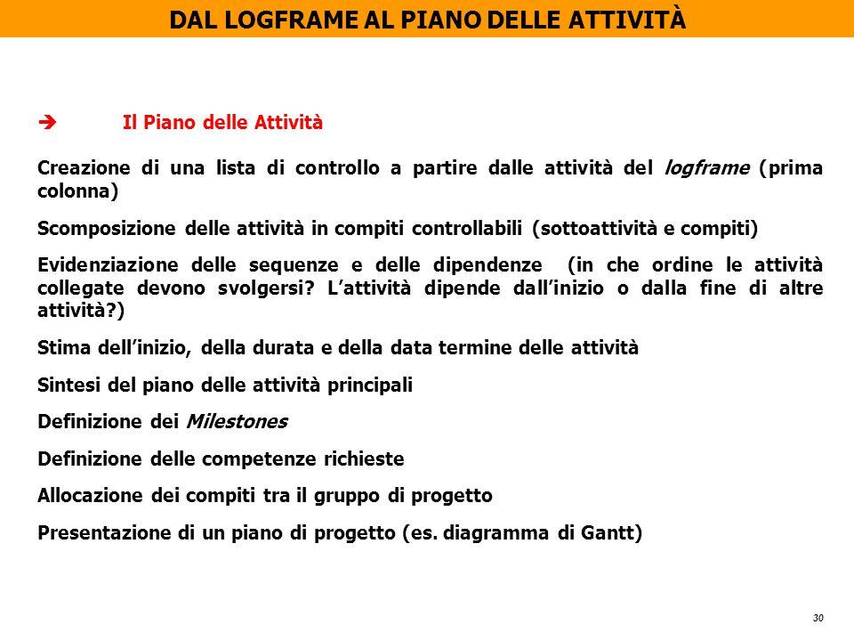 30 DAL LOGFRAME AL PIANO DELLE ATTIVITÀ  Il Piano delle Attività Creazione di una lista di controllo a partire dalle attività del logframe (prima col