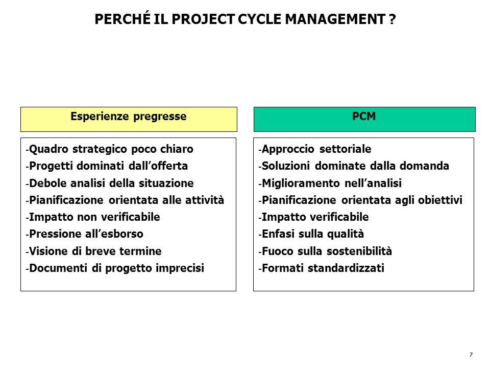 7 PERCHÉ IL PROJECT CYCLE MANAGEMENT ? Esperienze pregressePCM - Quadro strategico poco chiaro - Progetti dominati dall'offerta - Debole analisi della