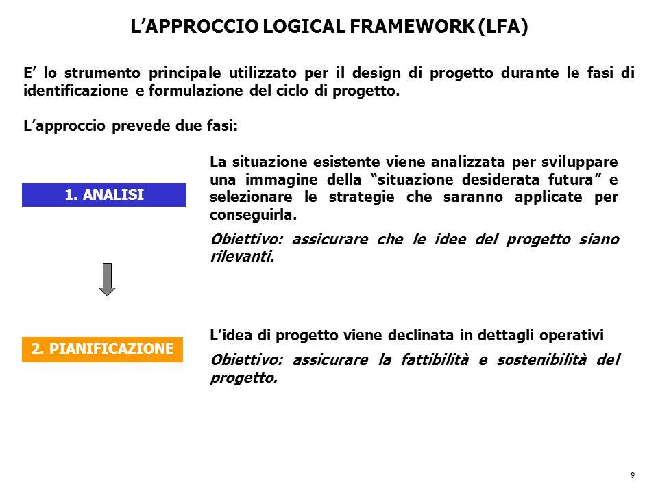 9 L'APPROCCIO LOGICAL FRAMEWORK (LFA) E' lo strumento principale utilizzato per il design di progetto durante le fasi di identificazione e formulazione del ciclo di progetto.