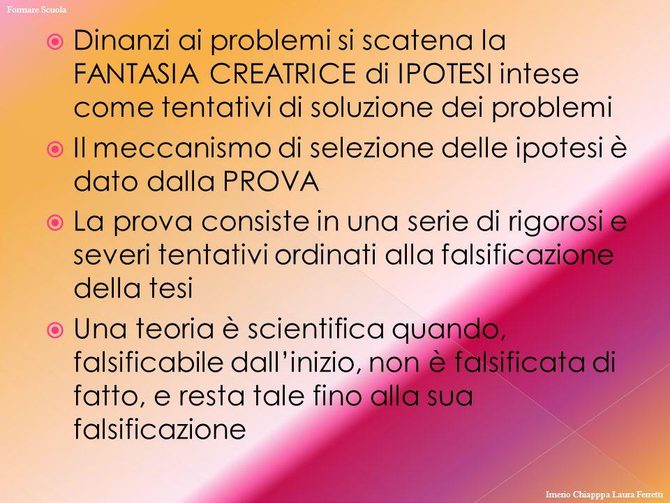 Dinanzi ai problemi si scatena la FANTASIA CREATRICE di IPOTESI intese come tentativi di soluzione dei problemi  Il meccanismo di selezione delle i