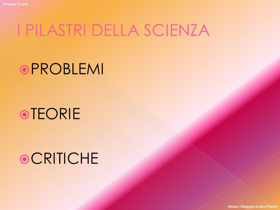  PROBLEMI  TEORIE  CRITICHE Formare Scuola Imerio Chiapppa Laura Ferretti