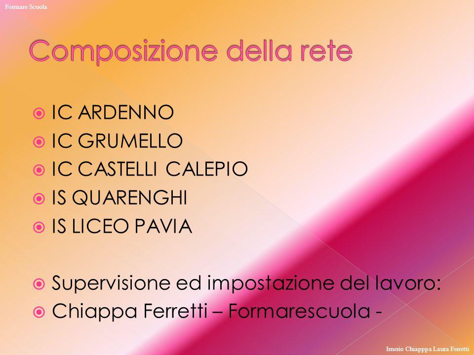 IC ARDENNO  IC GRUMELLO  IC CASTELLI CALEPIO  IS QUARENGHI  IS LICEO PAVIA  Supervisione ed impostazione del lavoro:  Chiappa Ferretti – Forma