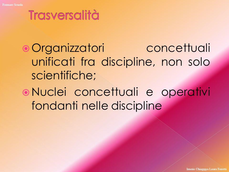  Organizzatori concettuali unificati fra discipline, non solo scientifiche;  Nuclei concettuali e operativi fondanti nelle discipline Formare Scuola